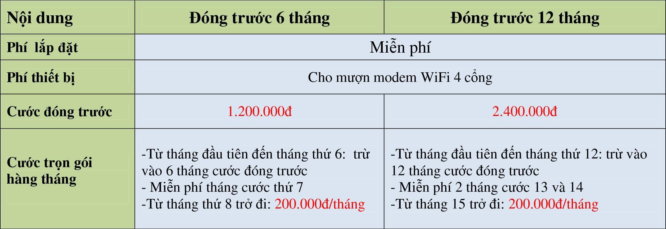 chuong-trinh-khuyen-mai-internet-viettel-tinh-dong-nai