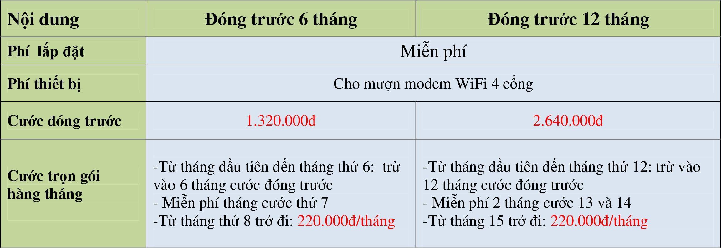 wifi-internet-viettel-gia-re