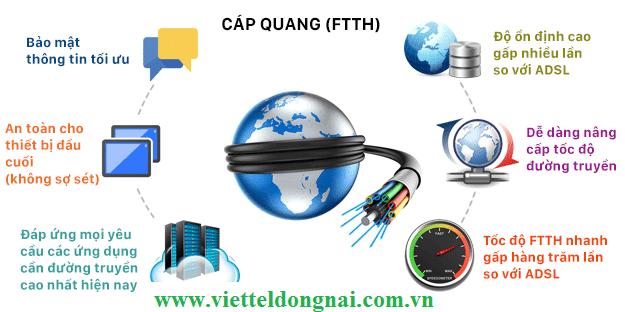 Ưu điểm Cáp quang viettel Đồng Nai